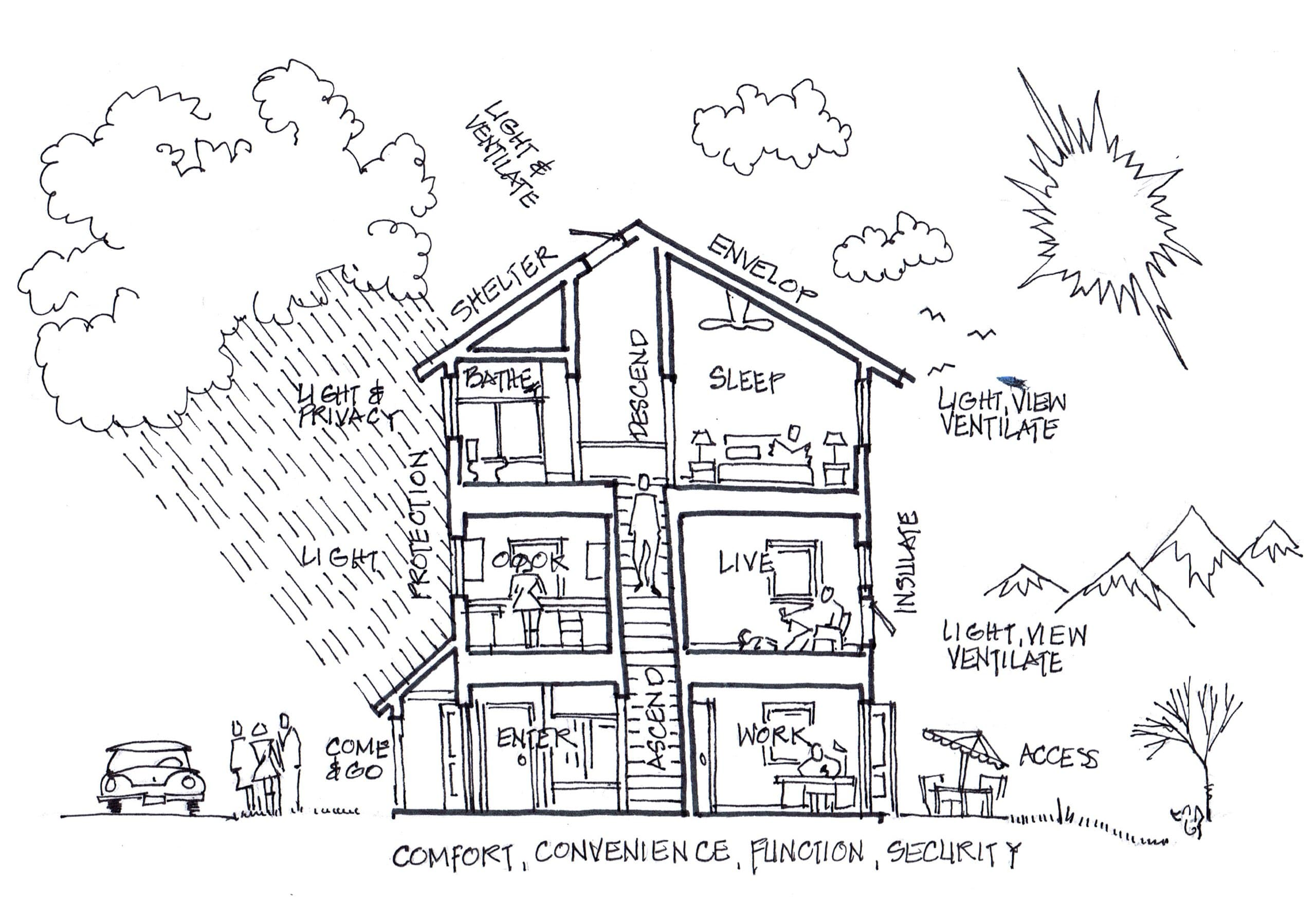 Plan drawing of Snow Creek Cottages, architectural design by Elliott Workgroup
